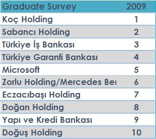 graduate-survey-2009
