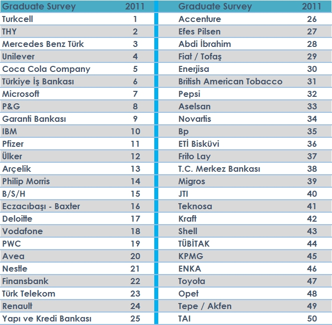 graduate-survey-2011