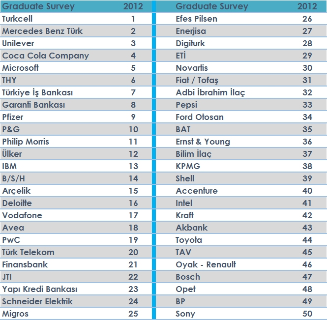 graduate-survey-2012